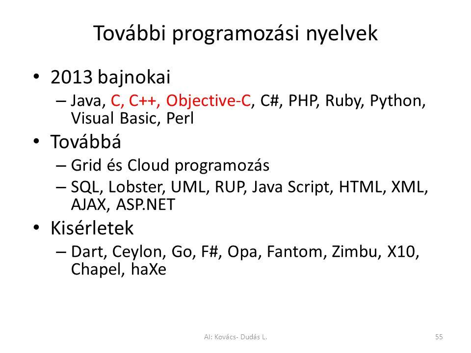 További programozási nyelvek 2013 bajnokai – Java, C, C++, Objective-C, C#, PHP, Ruby, Python, Visual Basic, Perl Továbbá – Grid és Cloud programozás