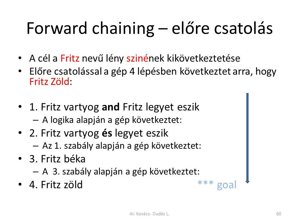 Forward chaining – előre csatolás A cél a Fritz nevű lény szinének kikövetkeztetése Előre csatolással a gép 4 lépésben következtet arra, hogy Fritz Zö