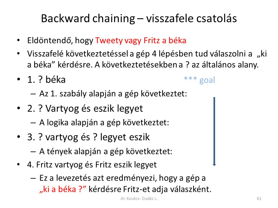 """Backward chaining – visszafele csatolás Eldöntendő, hogy Tweety vagy Fritz a béka Visszafelé következtetéssel a gép 4 lépésben tud válaszolni a """"ki a"""