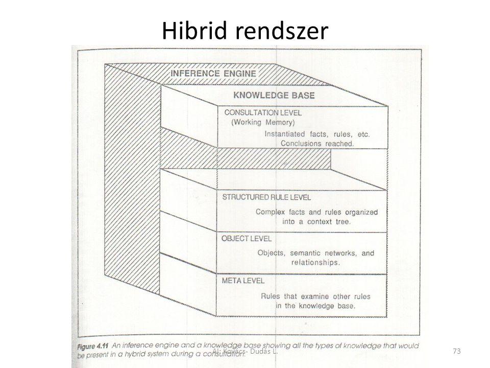 Hibrid rendszer AI: Kovács- Dudás L.73
