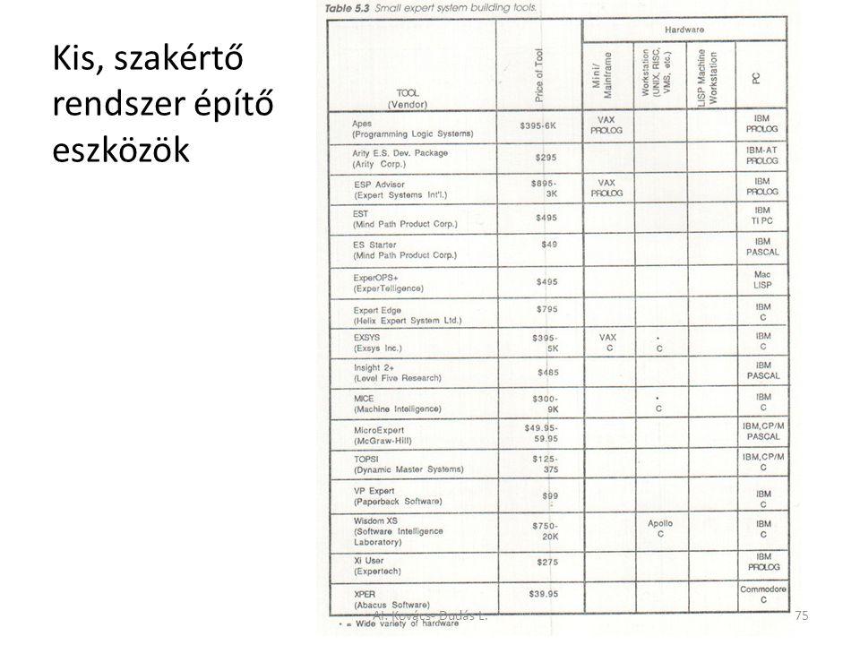 Kis, szakértő rendszer építő eszközök AI: Kovács- Dudás L.75