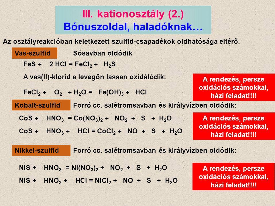 A Co(II)ion reakciói KiindulásReagensÉszlelésReakció Co(NO 3 ) 2 Co(NO 3 ) 2 + NH 3 + 2 H 2 O = Co(OH) 2 + NH 4 NO 3 Co(NO 3 ) 2 + NH 4 SCN = Co(SCN) 2 + NH 4 NO 3 kék pelyhes csapadék ammónium- rodanid NH 4 SCN ammónia- oldat NH 3 2 4 Co(NO 3 ) 2 kék pelyhes csapadék 2 2 nátrium- hidroxid NaOH Co(NO 3 ) 2 + NaOH = Co(OH)NO 3 + NaNO 3 Co(OH)NO 3 + NaOH + H 2 O + O 2 = Co(OH) 3 + NaNO 3 4 4 2 Co(NO 3 ) 2 szerves fázis kék színű lesz 0 -2+2+3 - 4 +1 4 Most már OK?Most már OK.