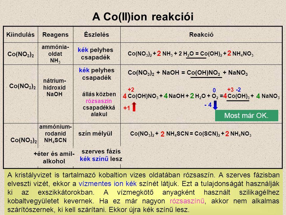 A nikkel(II)ion reakciói KiindulásReagensÉszlelésReakció Ni(NO 3 ) 2 Ni(NO 3 ) 2 + NaOH = Ni(OH) 2 + NaNO 3 kocsonyás zöld csapadék kocsonyás, zöld csapadék eperszínű csapadék Ni(NO 3 ) 2 ammónia- oldat NH 3 nátrium- hidroxid NaOH 2 2 Ni(NO 3 ) 2 + NH 3 + H 2 O = Ni(OH) 2 + NH 4 NO 3 Ni(OH) 2 + NH 3 = [Ni(NH 3 ) 6 ](OH) 2 nikkel(II)-hexaammin-hidroxid [Ni(NH 3 ) 6 ](OH) 2 Dimetil- glioxim (DG) nikkel-dimetil-glioxim csapadék 2 2 feleslegben kéken oldódik 6 2