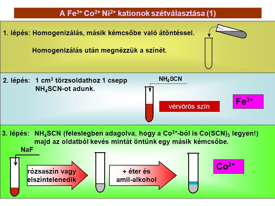 A Fe 3+ Co 2+ Ni 2+ kationok szétválasztása (2) 4.