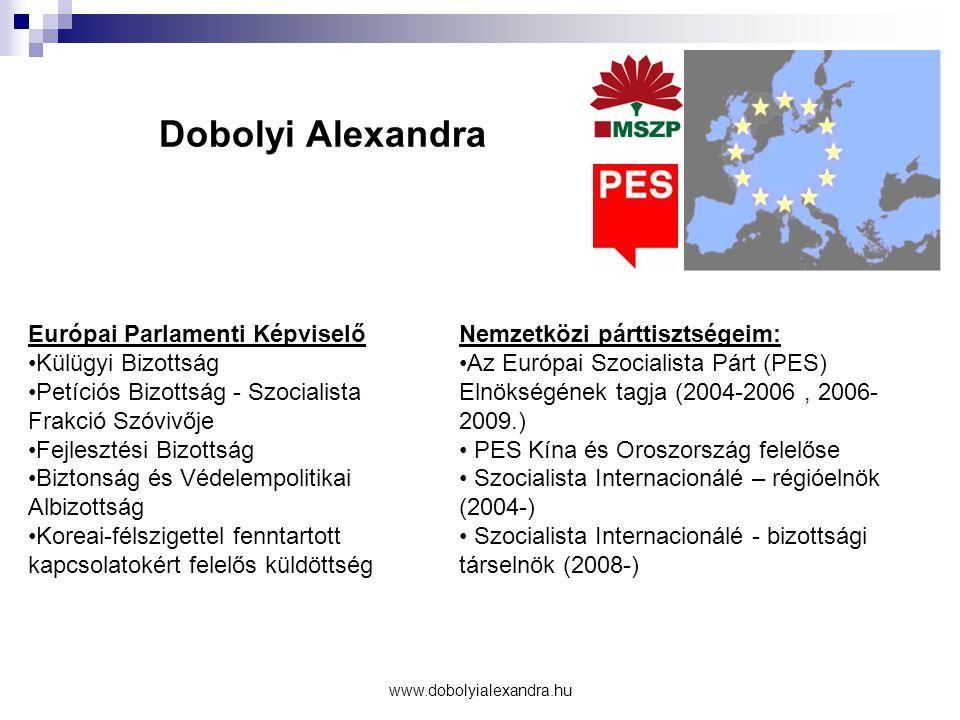 www.dobolyialexandra.hu Dobolyi Alexandra Európai Parlamenti Képviselő Külügyi Bizottság Petíciós Bizottság - Szocialista Frakció Szóvivője Fejlesztés