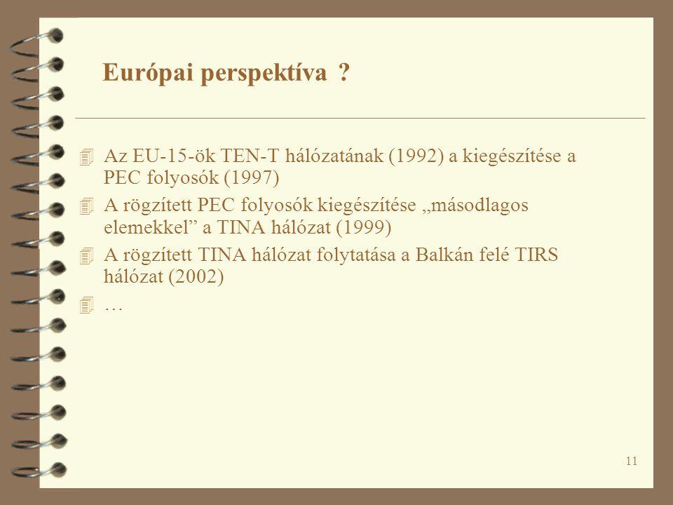 """11 Európai perspektíva ? 4 Az EU-15-ök TEN-T hálózatának (1992) a kiegészítése a PEC folyosók (1997) 4 A rögzített PEC folyosók kiegészítése """"másodlag"""