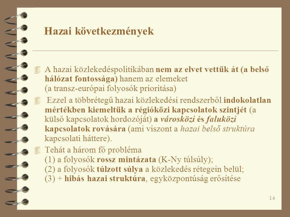 14 Hazai következmények 4 A hazai közlekedéspolitikában nem az elvet vettük át (a belső hálózat fontossága) hanem az elemeket (a transz-európai folyos