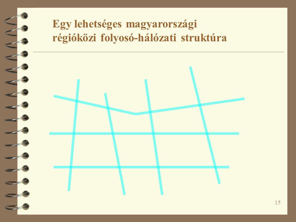 15 Egy lehetséges magyarországi régióközi folyosó-hálózati struktúra