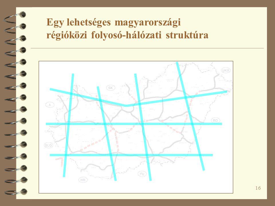 16 Egy lehetséges magyarországi régióközi folyosó-hálózati struktúra