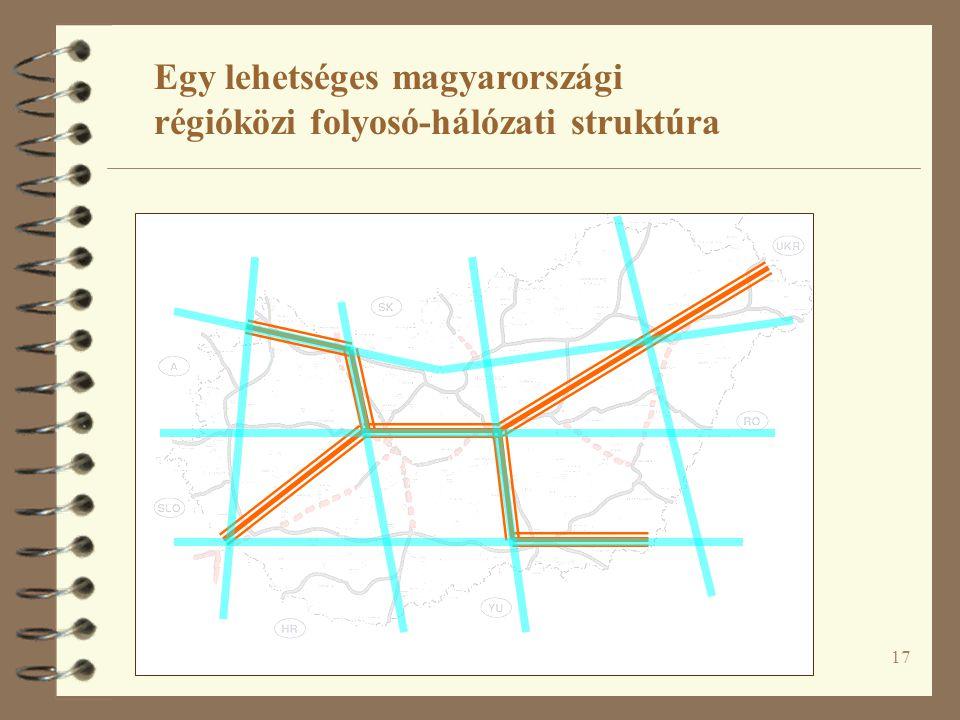 17 Egy lehetséges magyarországi régióközi folyosó-hálózati struktúra