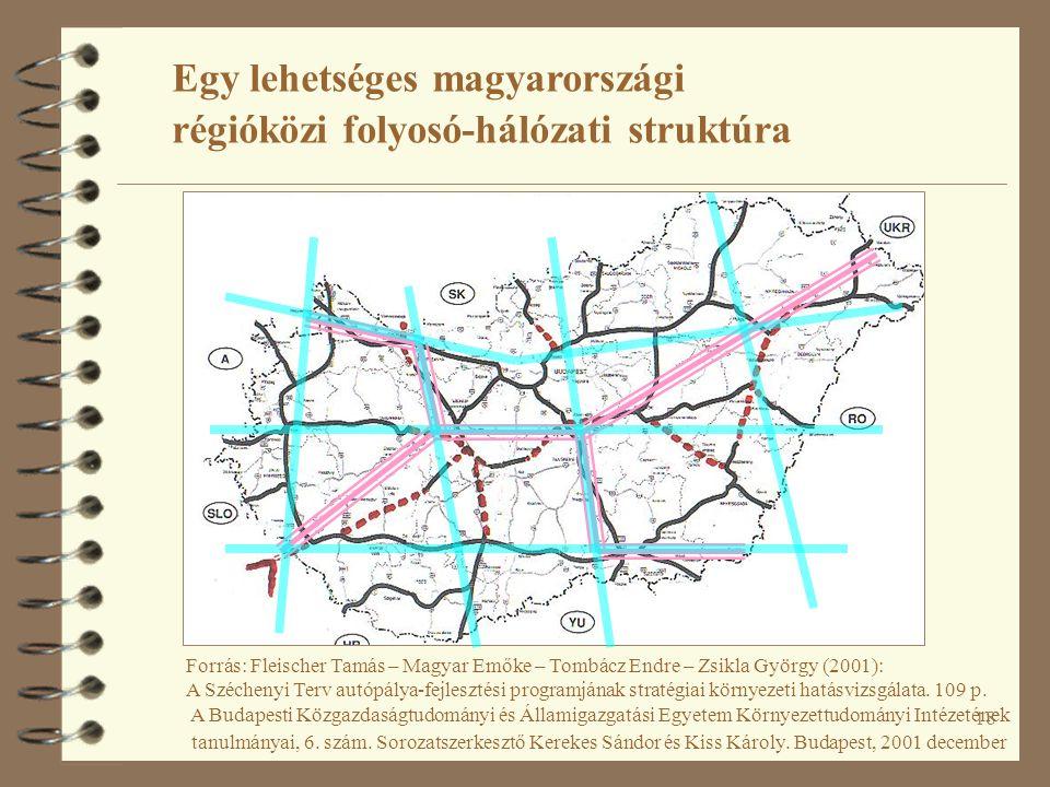 18 Egy lehetséges magyarországi régióközi folyosó-hálózati struktúra Forrás: Fleischer Tamás – Magyar Emőke – Tombácz Endre – Zsikla György (2001): A