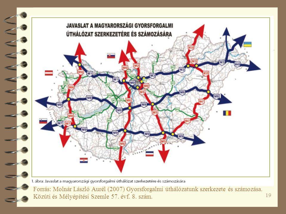 19 Forrás: Molnár László Aurél (2007) Gyorsforgalmi úthálózatunk szerkezete és számozása. Közúti és Mélyépítési Szemle 57. évf. 8. szám.
