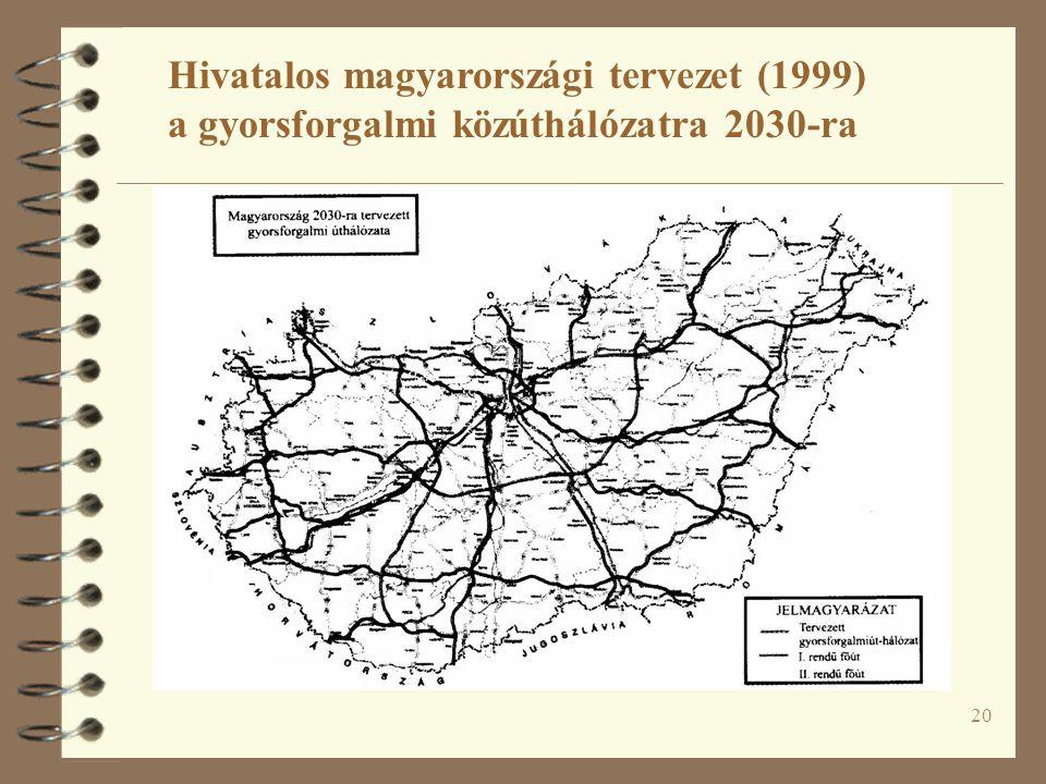20 Hivatalos magyarországi tervezet (1999) a gyorsforgalmi közúthálózatra 2030-ra