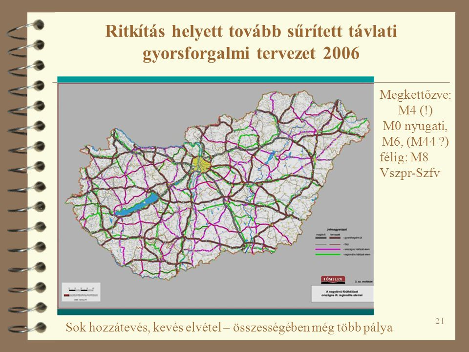 21 Megkettőzve: M4 (!) M0 nyugati, M6, (M44 ?) félig: M8 Vszpr-Szfv Ritkítás helyett tovább sűrített távlati gyorsforgalmi tervezet 2006 Sok hozzátevé