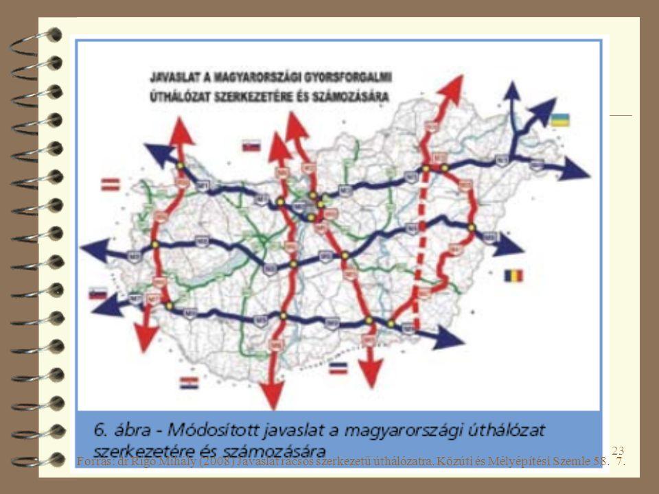 23 Forrás: dr Rigó Mihály (2008) Javaslat rácsos szerkezetű úthálózatra. Közúti és Mélyépítési Szemle 58. 7.