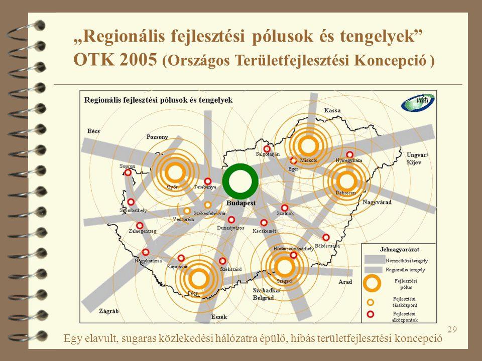 """29 """"Regionális fejlesztési pólusok és tengelyek"""" OTK 2005 (Országos Területfejlesztési Koncepció ) Egy elavult, sugaras közlekedési hálózatra épülő, h"""