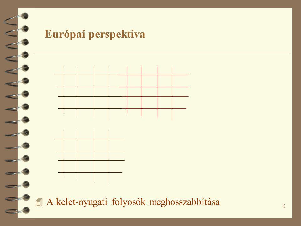 6 4 A kelet-nyugati folyosók meghosszabbítása Európai perspektíva