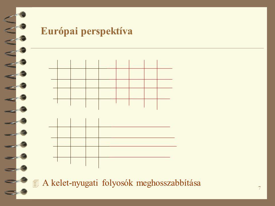 7 4 A kelet-nyugati folyosók meghosszabbítása Európai perspektíva