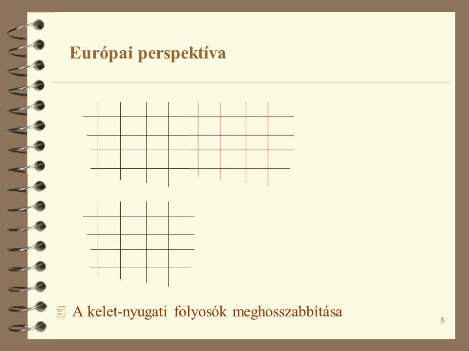 8 4 A kelet-nyugati folyosók meghosszabbítása Európai perspektíva
