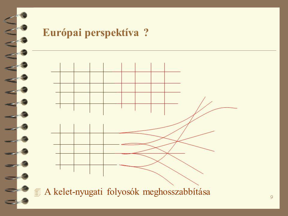 9 4 A kelet-nyugati folyosók meghosszabbítása Európai perspektíva ?