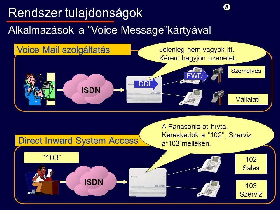 Ext.201 Vállalati Direct Inward System Access Rendszer tulajdonságok Alkalmazások a Voice Message kártyával 102 Sales 103 Szerviz Személyes ISDN Voice Mail szolgáltatás ISDN Jelenleg nem vagyok itt.