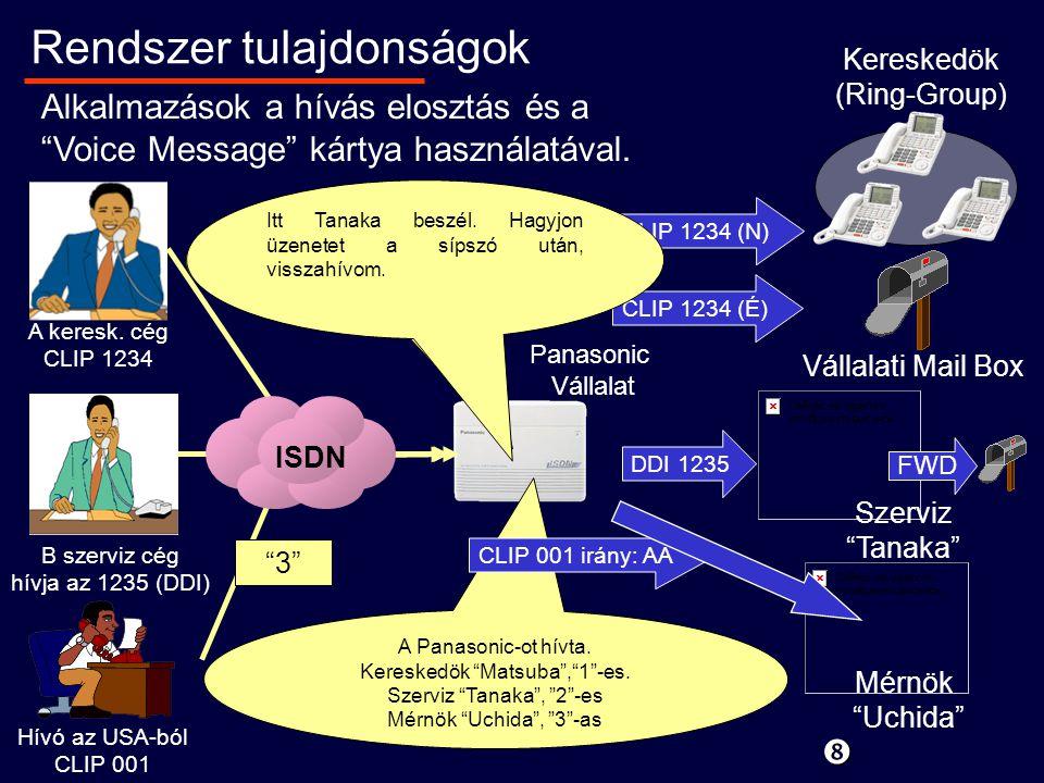 Mérnök Uchida Panasonic Vállalat CLIP 1234 (N) Itt a Panasonic kereskedelmi osztály.