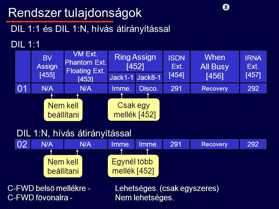 Rendszer tulajdonságok DIL 1:1 és DIL 1:N, hívás átirányítással 01 BV Assign [455] VM Ext.