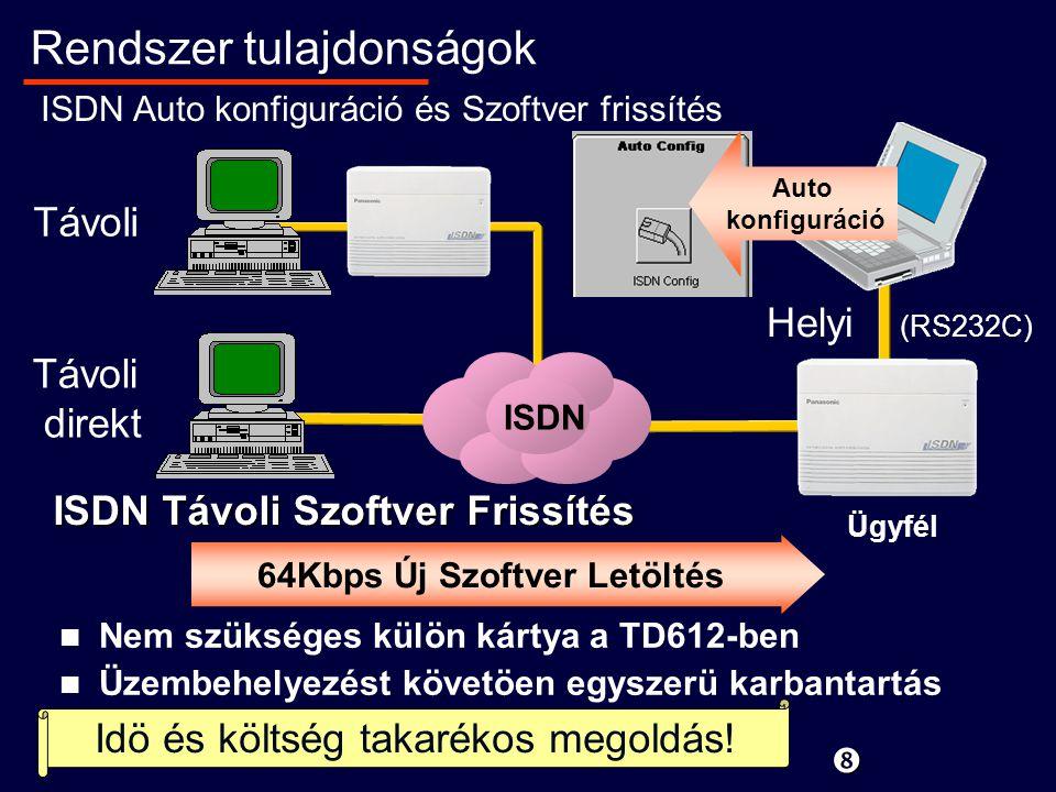 Távoli ISDN Távoli Szoftver Frissítés Idö és költség takarékos megoldás.