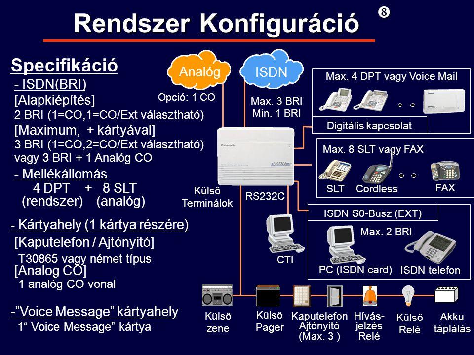 Rendszer Konfiguráció CTI Külsö zene Külsö Pager Kaputelefon Ajtónyitó (Max.