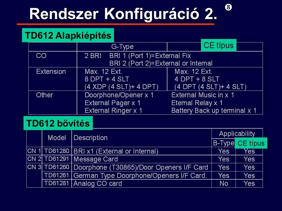 Rendszer Konfiguráció 2. TD612 Alapkiépítés TD612 bövítés CE típus