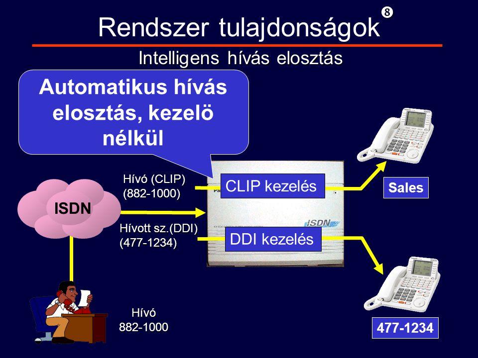 ISDN Rendszer tulajdonságok Intelligens hívás elosztás Hívó882-1000 Hívott sz.(DDI) (477-1234) CLIP kezelés DDI kezelés Hívó (CLIP) (882-1000) Automatikus hívás elosztás, kezelö nélkül Sales 477-1234