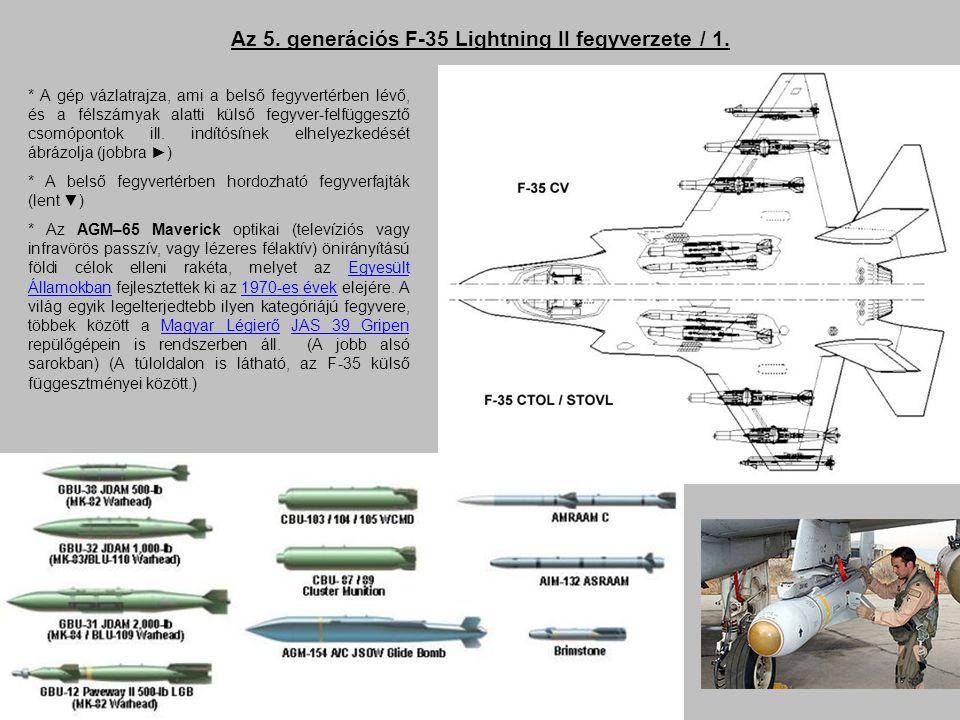 Az 5. generációs F-35 Lightning II fegyverzete / 1. * A gép vázlatrajza, ami a belső fegyvertérben lévő, és a félszárnyak alatti külső fegyver-felfügg