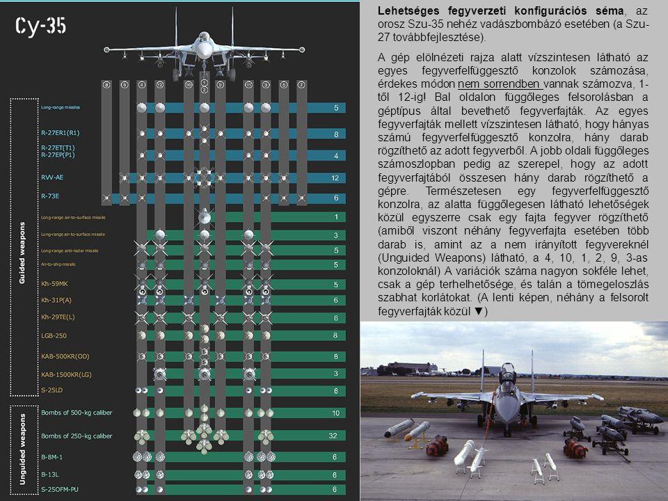 Lehetséges fegyverzeti konfigurációs séma, az orosz Szu-35 nehéz vadászbombázó esetében (a Szu- 27 továbbfejlesztése). A gép elölnézeti rajza alatt ví