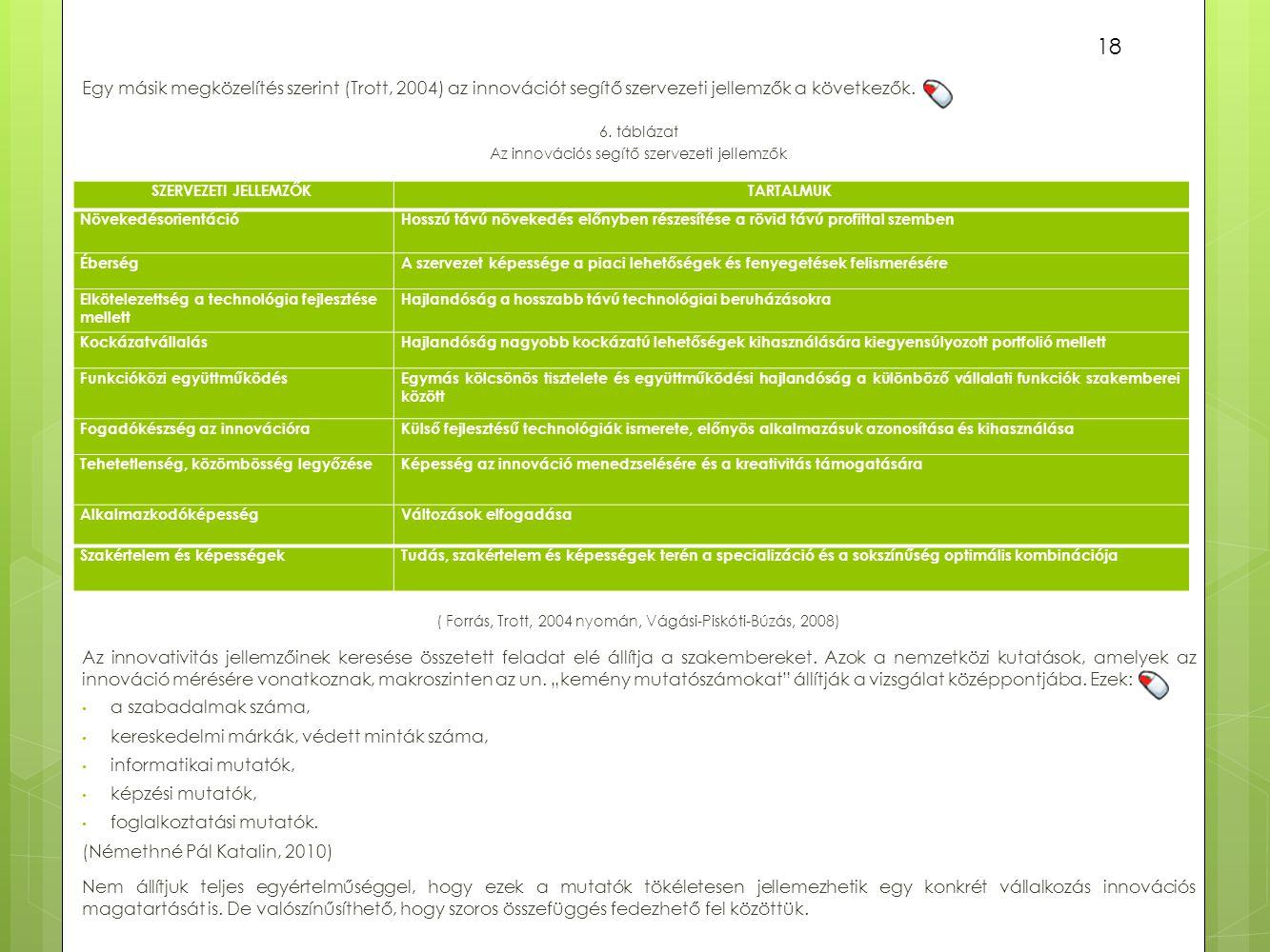 Egy másik megközelítés szerint (Trott, 2004) az innovációt segítő szervezeti jellemzők a következők. 18 6. táblázat Az innovációs segítő szervezeti je