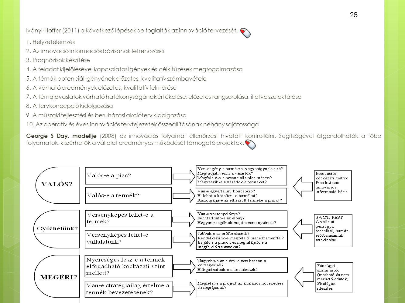 1. Helyzetelemzés 28 2. Az innováció információs bázisának létrehozása 3. Prognózisok készítése 4. A feladat kijelölésével kapcsolatos igények és célk