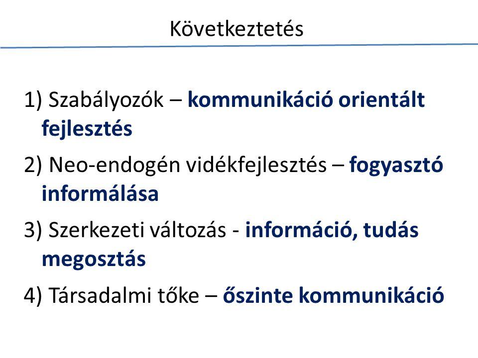 1) Szabályozók – kommunikáció orientált fejlesztés 2) Neo-endogén vidékfejlesztés – fogyasztó informálása 3) Szerkezeti változás - információ, tudás megosztás 4) Társadalmi tőke – őszinte kommunikáció Következtetés