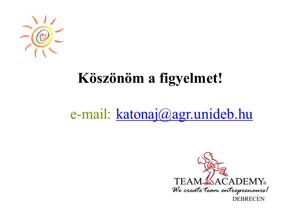 Köszönöm a figyelmet! e-mail: katonaj@agr.unideb.hukatonaj@agr.unideb.hu