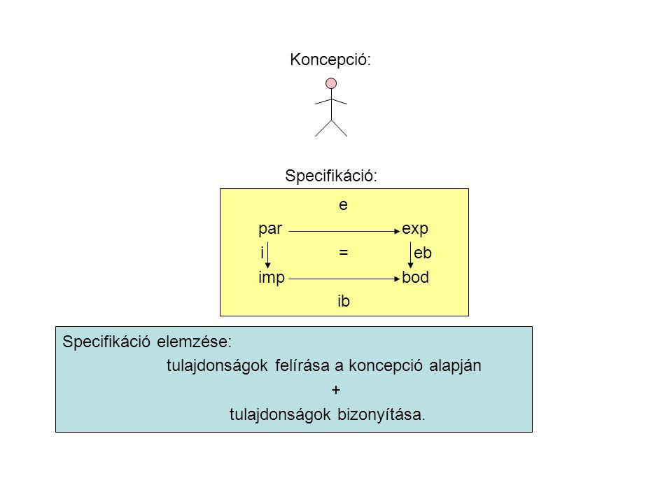 Koncepció: Specifikáció: e par exp i = eb imp bod ib Specifikáció elemzése: tulajdonságok felírása a koncepció alapján + tulajdonságok bizonyítása.