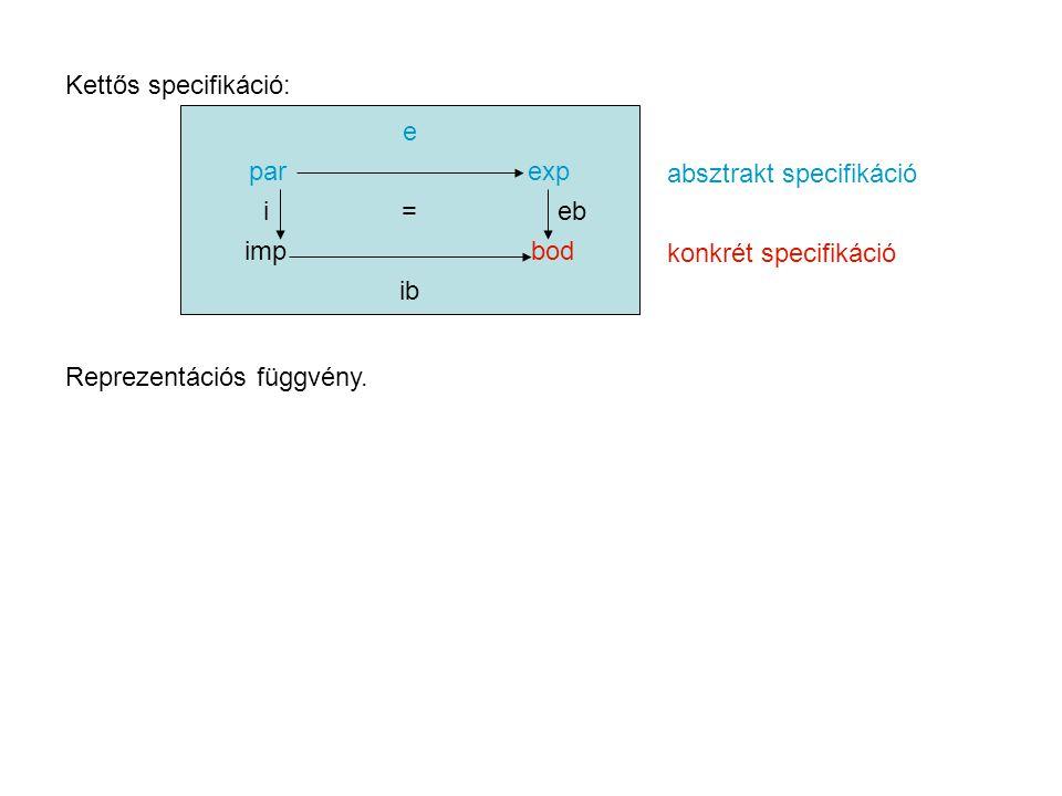 Kettős specifikáció: e par exp i = eb imp bod ib absztrakt specifikáció konkrét specifikáció Reprezentációs függvény.