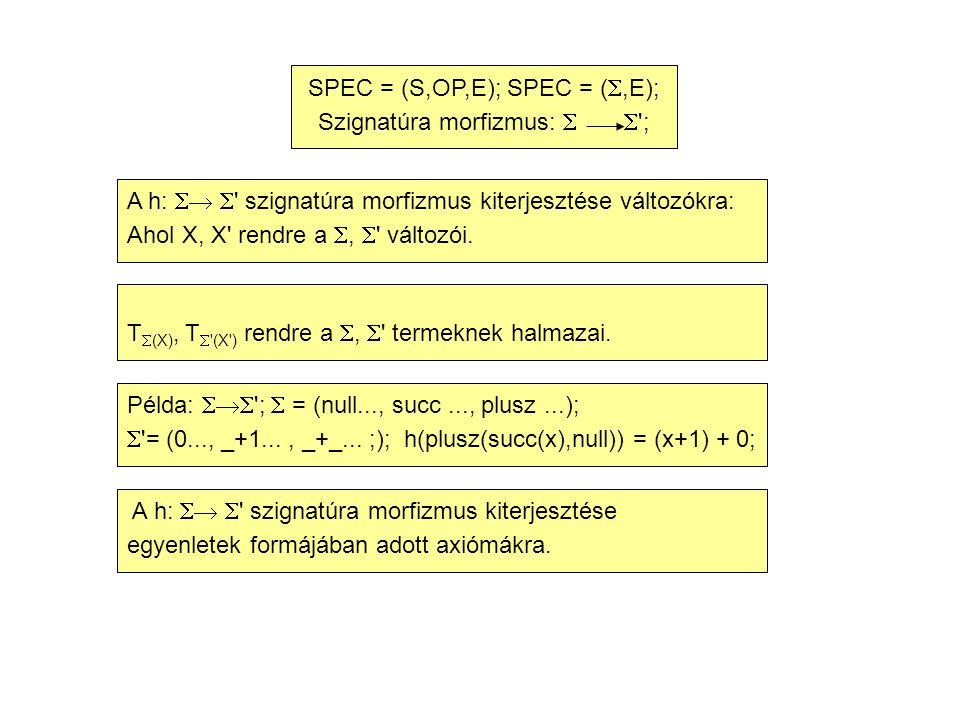 SPEC = (S,OP,E); SPEC = ( ,E); Szignatúra morfizmus:   ; A h:   szignatúra morfizmus kiterjesztése változókra: Ahol X, X rendre a ,  változói.