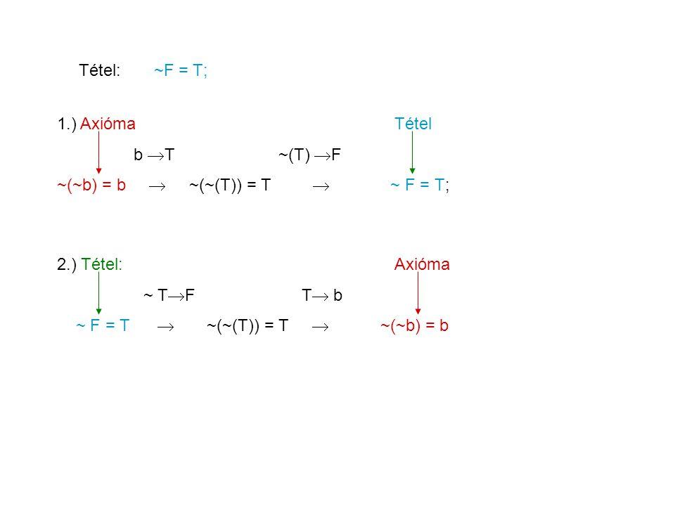 Tétel: ~F = T; 1.) AxiómaTétel b  T ~(T)  F ~(~b) = b  ~(~(T)) = T  ~ F = T; 2.) Tétel:Axióma ~ T  F T  b ~ F = T  ~(~(T)) = T  ~(~b) = b