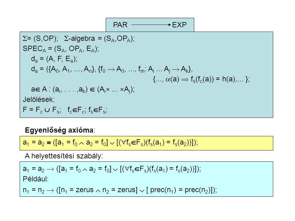 PAREXP  = (S,OP);  -algebra = (S A,OP A ); SPEC A = (S A, OP A, E A ); d a = (A, F, E a ); d a = ({A 0, A 1,..., A n }, {f 0  A 0,..., f m : A i...