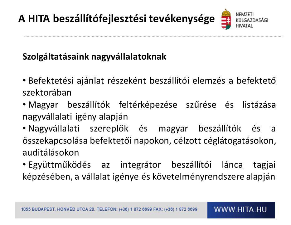 Szolgáltatásaink nagyvállalatoknak Befektetési ajánlat részeként beszállítói elemzés a befektető szektorában Magyar beszállítók feltérképezése szűrése