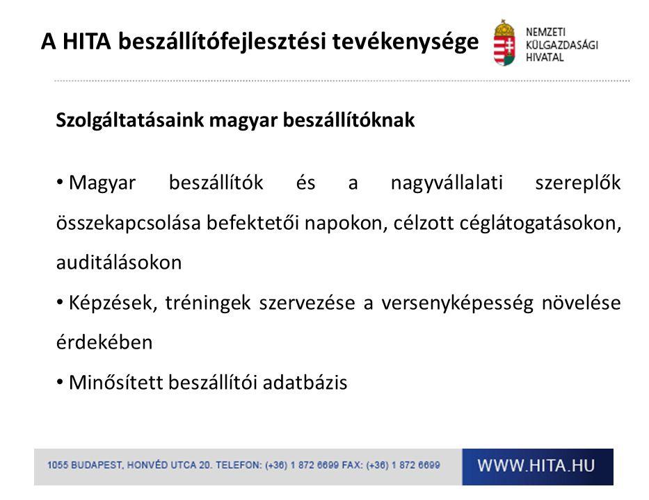 Szolgáltatásaink magyar beszállítóknak Magyar beszállítók és a nagyvállalati szereplők összekapcsolása befektetői napokon, célzott céglátogatásokon, a