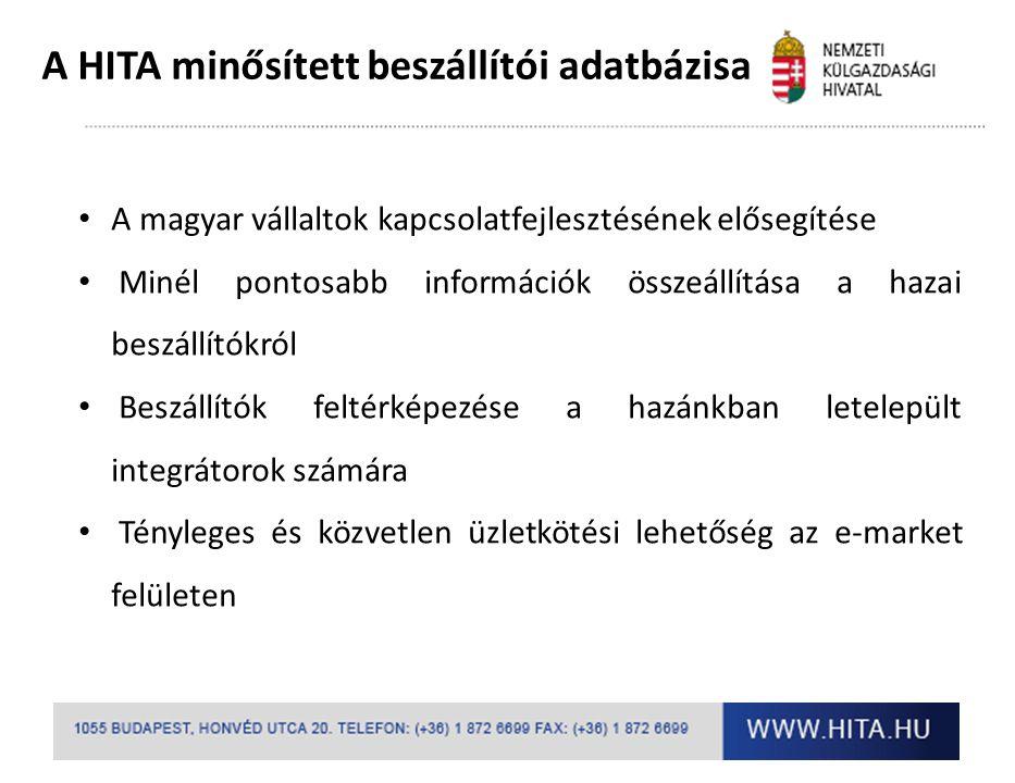A HITA minősített beszállítói adatbázisa A magyar vállaltok kapcsolatfejlesztésének elősegítése Minél pontosabb információk összeállítása a hazai besz