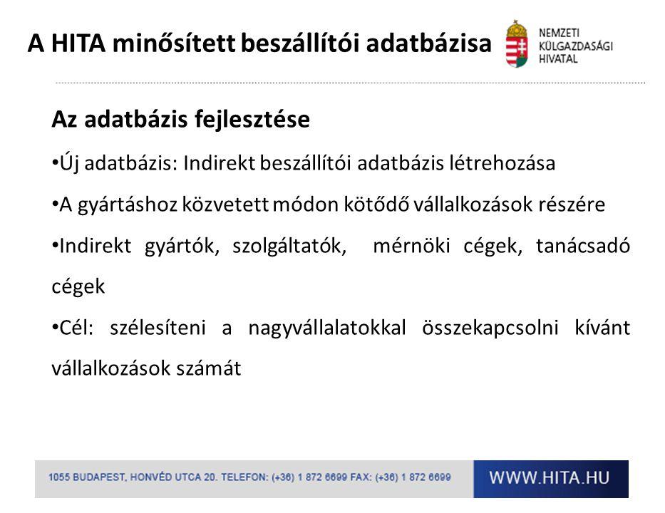 A HITA minősített beszállítói adatbázisa Az adatbázis fejlesztése Új adatbázis: Indirekt beszállítói adatbázis létrehozása A gyártáshoz közvetett módo