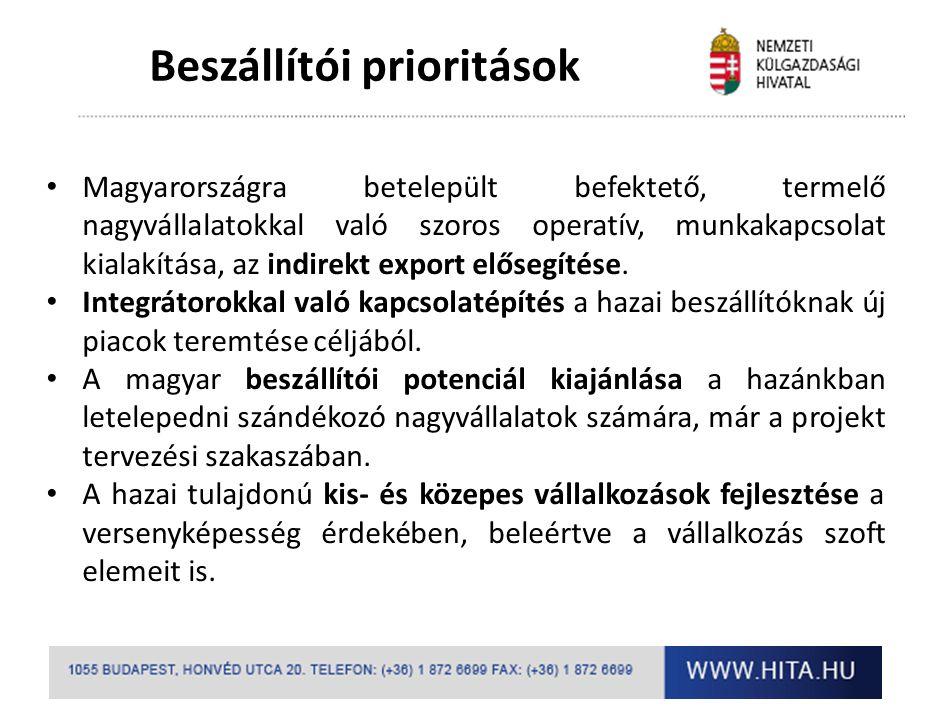 Beszállítói prioritások Magyarországra betelepült befektető, termelő nagyvállalatokkal való szoros operatív, munkakapcsolat kialakítása, az indirekt e