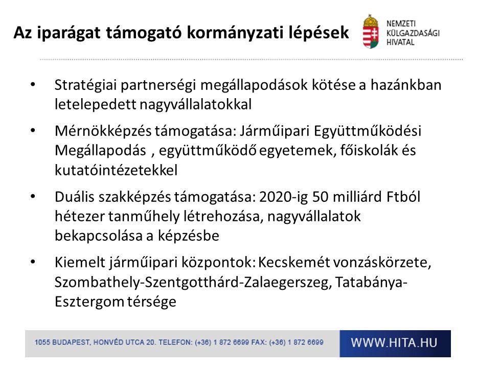 Az iparágat támogató kormányzati lépések Stratégiai partnerségi megállapodások kötése a hazánkban letelepedett nagyvállalatokkal Mérnökképzés támogatá