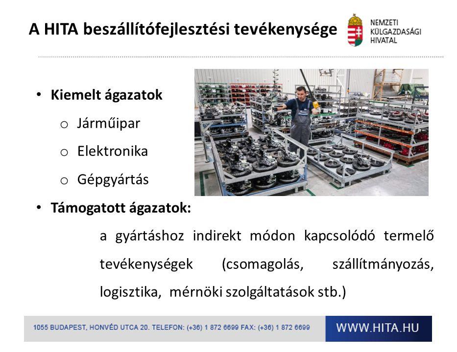 A HITA beszállítófejlesztési tevékenysége Kiemelt ágazatok o Járműipar o Elektronika o Gépgyártás Támogatott ágazatok: a gyártáshoz indirekt módon kap