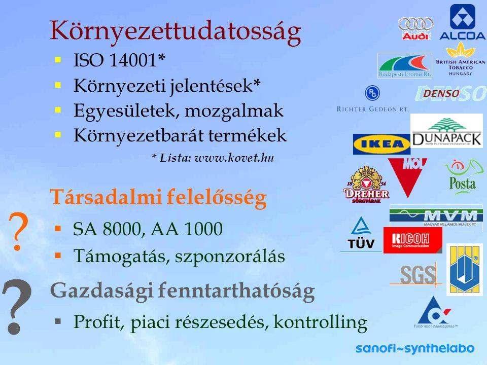 Környezettudatosság  ISO 14001 *  Környezeti jelentések *  Egyesületek, mozgalmak  Környezetbarát termékek * Lista: www.kovet.hu Társadalmi felelő